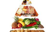 Alimentos que componen la pirámide alimenticia