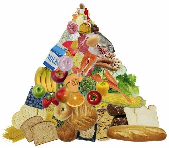 Imágenes de la pirámide alimenticia