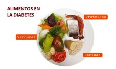 Pirámide alimenticia para diabéticos