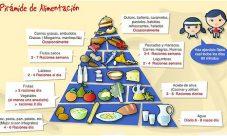 ¿Cómo enseñar la pirámide alimenticia a los niños?
