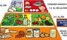 Alimentos que se deben consumir en mayor cantidad