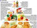 Beneficios de cada grupo de la pirámide alimenticia