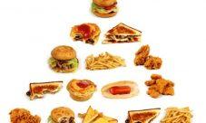 Pirámide alimenticia de la obesidad