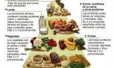 Pirámide nutricional para diabéticos