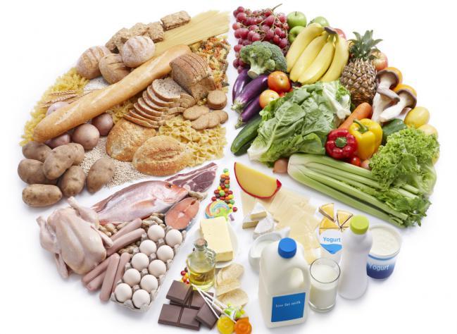 ¿Qué es una dieta balanceada?